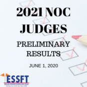 June 1, 2020 – Preliminary Ballot Results